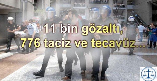 11 bin gözaltı, 776 taciz ve tecavüz...