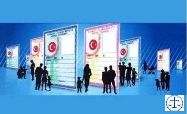 Türkiye Vatandaşlık Verecek! Aranan Şartlar Belli Oldu