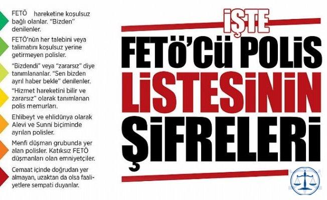 FETÖ'cü polis listelerinin şifreleri