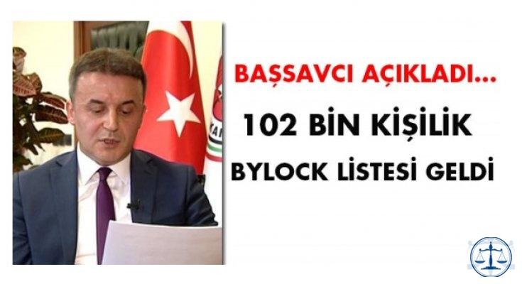 Başsavcı açıkladı... 102 bin kişilik ByLock listesi geldi
