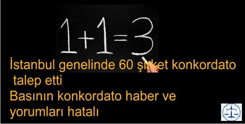 İstanbul genelinde 60 firma konkordato talep etti