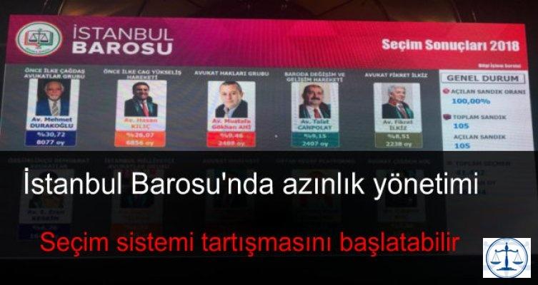 İstanbul Barosu'nda azınlık yönetimi