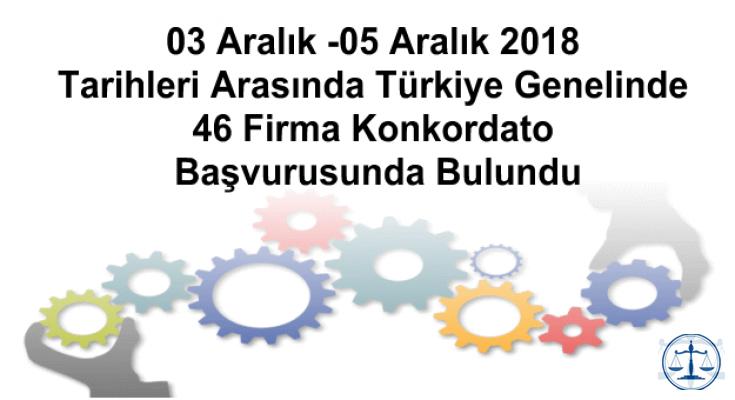03 Aralık -05 Aralık 2018 Tarihleri Arasında  Türkiye Genelinde 46 Firma Konkordato Başvurusunda Bulundu