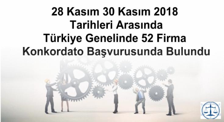 28 Kasım 30 Kasım 2018 Tarihleri Arasında  Türkiye Genelinde 52 Firma Konkordato Başvurusunda Bulundu